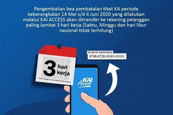 25.030 Tiket KA Lebaran Semarang Masih di Tangan Calon Penumpang