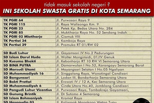 Catat! Ini 40 Sekolah Swasta Gratis di Semarang